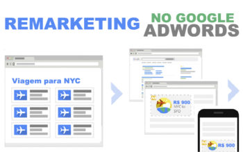 adwords-links-remarketing