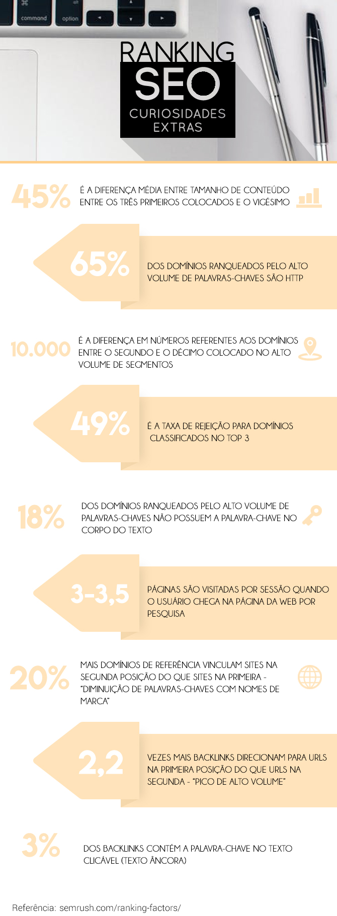 infografico-multlinks